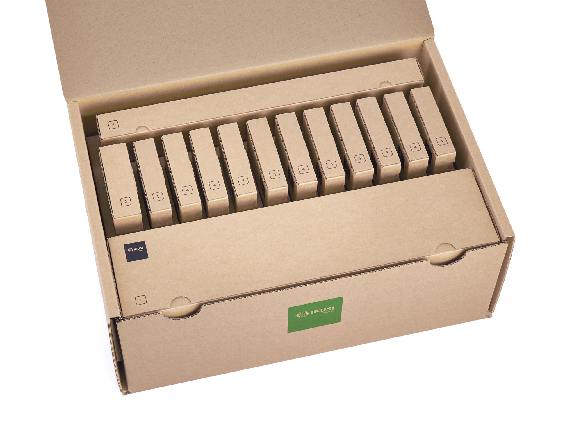 ikusiflow packaging